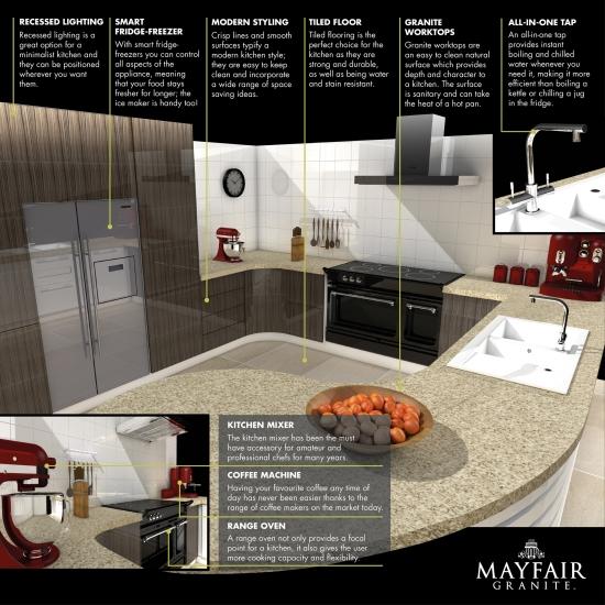Mayfair Granite Dream Kitchen